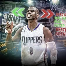 NBA Die Wichtigsten Begriffe Des Transfermarktes