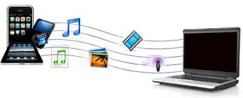 iPhone to PC Transfer Transfer Files from iPhone to PC and Vice Versa