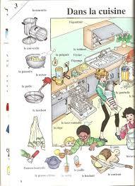 vocabulaire de la cuisine la cuisine frantzesa la cuisine dans la cuisine
