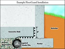 basement water drainage for block and concrete walls applied