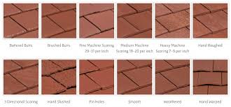 clay tile roof guide installation cost colors style options