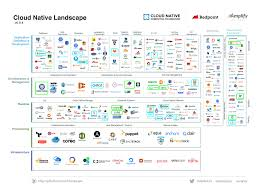 Being Java cloud native means more than containers and microservices