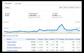 Webmaster by The 2012 Guide To Google Webmaster Tools Analytics Integration