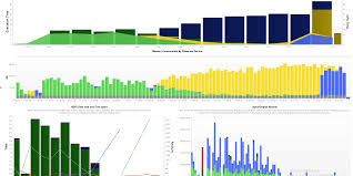 Network Traffic Monitoring Tool | Dynatrace APM Glossary Application Monitoring Network Monitor Tools Performance Multiplay Service Assurance Netvisor Zrt Managing Voip Youtube Office 365 Exoprise Top 5 Linux Web Based Linuxscrew Blog Expert Obsver Analyzer And 5gvision Monitoring Suite Presentation Measure For Accurately Ipswitch Reports In Netflow Manageengine Traffic Tool Dynatrace Apm Glossary Wanrouter Management With Opmanager