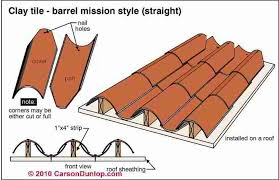 clay tile roof identification inspection installation repair