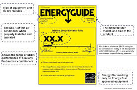 Air Conditioner Energy Guide Label