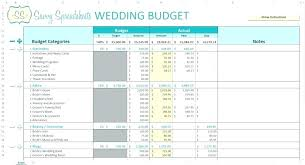 Wedding Checklist Template Excel Event Planning Spreadsheet Spreadsheets Budget South