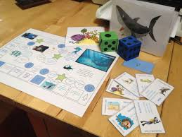Board Games For The Esl Classroom