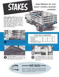 1955-56 Dodge Truck Brochure | Some Pages From A Brochure In… | Flickr 2008 Dodge Ram 2500 Reviews And Rating Motortrend 2006 56 Srt10 Nightrunner Quad Cab No Vat David Used Ram 1500 Slt 8 Pieds De Bote In Dolbeaumistassini Hammerhead 0560454 32018 Front Bumper Low 1956 Truck Hoblit Chrysler Jeep Srt Incentives H Series Us Army Issue Military Heavy Hitter Thurman Braxtons Nitrousfed 1939 Ultimate Rides Rare Bird 195456 Coe Custom Pickup Truck Cversion Bad Dodge Clgl 1 12 Ton Pickup