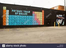 the periodic table of dallas in the deep ellum district of dallas