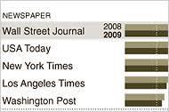 audit bureau of circulation audit bureau of circulations the york times