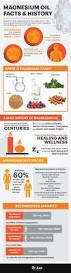 History Of Tainted Halloween Candy by Best 25 History Of Aids Ideas On Pinterest History Of Google