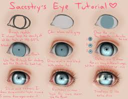 Eye Tutorial By Saccstry