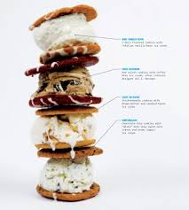 100 Coolhaus Food Truck Architect Magazine Internet Architects AustinRound
