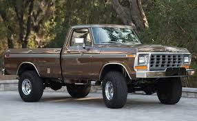 100 1979 Ford Trucks F250 Ranger 4x4 For Sale On BaT Auctions Sold For
