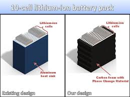 Heat Sink Materials Comparison by Battery Thermal Management System For Electric Car Create The