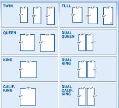 scottxstephens s Blog — Understanding King Queen And Full Size