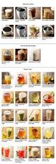 Decaf Pumpkin Spice Latte Panera by 62 Best Starbucks Images On Pinterest Coffee Drinks Starbucks