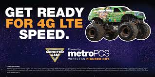 Monster Jam's `Jester` At MetroPCS! - 5 APR 2018 Monster Jam Tickets Sthub Returning To The Carrier Dome For Largerthanlife Show 2016 Becky Mcdonough Reps Ladies In World Of Flying Jam Syracuse Tickets 2018 Deals Grave Digger Freestyle Monster Jam In Syracuse Ny Sportvideostv October Truck 102018 At 700 Pm Announces Driver Changes 2013 Season Trend News Syracuse 4817 Hlights Full Trucks Fair County State Thrill Syracusemonsterjam16020 Allmonstercom Where Monsters Are