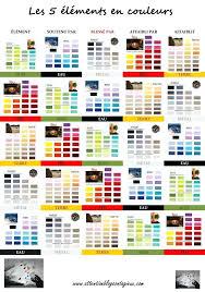 association couleur peinture chambre association couleur peinture chambre les 25 meilleures idaces de la