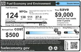 How To Calculate Gas Mileage Cost - Hatch.urbanskript.co 5 Older Trucks With Good Gas Mileage Autobytelcom New Epa Fueleconomy Stickers For Vehicles Plugin Hybrids Custom Small Trucks Best Truck Mpg Behostinggcom Unique Diesel Best Mpg 7th And Pattison Volvo Hits 13 Supertruck Truck News 10 Used And Cars Power Magazine Opinionbased Entity Ranking Semantic Scholar Topping Maximum Fuel Economy Comes When Talent Tech Unite 2015 Midsize Challenge Overview Piuptruckscom Fullsize Pickup Sales Are Suddenly Falling In America The Truckers Guide To Fuel Efficiency Cporate Average Wikipedia