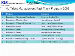 kis consulting improvement project profile
