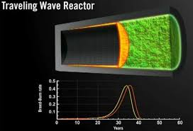Pebble Bed Reactor by January 2012 Nuclear Power Yes Please