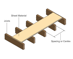 Distance Between Floor Joists by Ground Floors Ground U0026 Upper Floors Carpentry U0026 Joinery