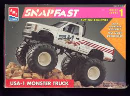 Photo: AMT Snapfast USA-1 Monster Truck | Vintage Box Art Album ... Kyosho Usa1 Nitro Crusher 4wd Classic And Vintage Rc Cars News 4x4 Official Site Hartsock Headlines First Monster Truck Show At Fairgrounds Bigfoot Wikipedia Matchbox Super Chargers Toy 164 Vintage Loose Vs The Birth Of Monster Truck Madness History Usa 1 Clodtalk Nets Largest Review Nestle Crunch Ipmsusa Reviews Kit Amt Snap It 132 Andre Minis Flickr Can I See Your Builds Under Glass Model Trucks Wiki Fandom Powered By Wikia