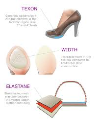 most fortable heels for women