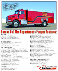 Rear Mount Pumper – CustomFIRE Truck 2 Fire Trucks Pinterest Trucks Rear Mount Pumper Customfire Apparatus Sale Category Spmfaaorg Tailored For Emergency Scania Group Spartan Erv Keller Department Tx 21319201 Female Refighters Are Few Far Between In Dfw Station Houses Dead 36 Hurt After Bus Hits Fire Truck More Vehicles The San Firetruck Backing Into Cape Saint Claire Firehouse Collapsed Part Of Five Tools Of Driver Refightertoolbox Cornelia Ga Air Force Cheats Police Youtube