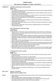 It Infrastructure Manager Resume Samples Velvet Jobs Sample As Image File Examples Executive Medium