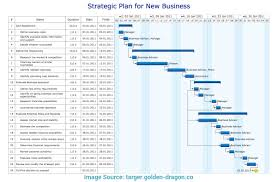 Liveplan Business Plan Template 29 Archaicawful Business Plan for