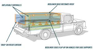 Is This Inflatable Bedliner/Camper Shell Revolutionary Or Idiotic? Softopper Install And Review Pics Dodge Ram Forum Dodge Truck Undcovamericas 1 Selling Hard Covers Canopy Canvas Bed Tarp Cover D Retractable Canopy Pullman Camper For Sale Classic Parts Talk Climbing Tent Camper Shell Tent Trailer Accsories Jumping Jack Timwaagblog Personal Camping Rules Best Soft Shell Design Top Collapsible Onehour Ragtop Expedition Portal Rhino Lings Milton Protective Sprayon Liners Coatings Topperezlift Package Combo