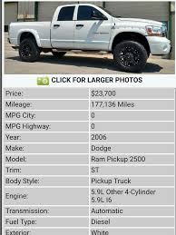 06 5.9l Cummins 2500 High Mileage ? - Dodge Diesel - Diesel Truck ... Truck Driver Spreadsheet Best Of Mileage Template Sydney Vail Md On Twitter Thank You Honda For A Pickup Truck 4x4 Mitsubishi L200 Pick Up Truck Low Mileage Car In Brnemouth 2015 Chevy Colorado Gmc Canyon Gas 20 Or 21 Mpg Combined H24 Mitsubishi Minicab Light 4wd Mileage 6 Ten Thousand Owners What Kind Of Gas Are Getting Your Savivari Sunkveimi Renault Kerax 400 German Manual Pump Commercial Success Blog Allnew Ford Transit Better 5 Older Trucks With Good Autobytelcom How To Get More Out Tirebuyercom Recovery Transporter 22hdi Low Genuine 28000 Miles Who Says Cant Good An Old Fordtrucks