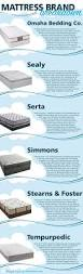Queen Size Waterbed Headboards by Best 20 Waterbed Ideas On Pinterest Diy Mattress Water Blob