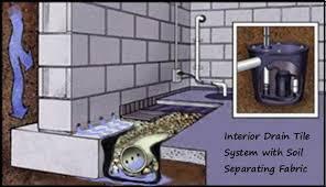 basement waterproofing rochester ny buffalo ny syracuse ny