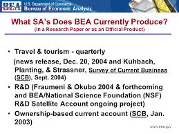 Bea National Economic Accounts Bureau Of Looking Beyond The Accounts Research At The U S Bureau Of