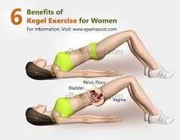 Pelvic Floor Tension Myalgia Exercises by How To Do Kegels Types Of Kegel Exercises For Men U0026 Women U0026 Its