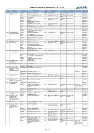 Ingersoll Dresser Pumps Uk Ltd by Approval2