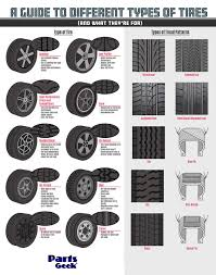 Infographic: Choosing Tires For Your Bug-Out Vehicle | RECOIL OFFGRID 245 75r16 Winter Tires Wheels Gallery Pinterest Tire Review Bfgoodrich Allterrain Ta Ko2 Simply The Best Amazoncom Click To Open Expanded View Reusable Zip Grip Go Snow By_cdma For Ets 2 Download Game Mods Ats Wikipedia Ironman All Country Radial 2457016 Cooper Discover Ms Studdable Truck Passenger Five Things 2015 Red Bull Frozen Rush Marrkey 100pcs Snow Chains Wheel23mm Wheel Goodyear Canada Grip 4x4 Vs Rd Pnorthernalbania