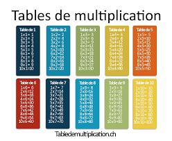 awesome table de 24 pictures transformatorio us transformatorio us