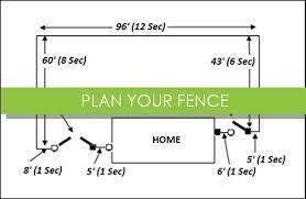 borg fence and decks torrance ca trex fencing the composite alternative to wood vinyl trex