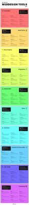 Best 25 Best web design ideas on Pinterest
