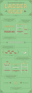 49 Best Game Infograhics Images On Pinterest | Fun Games, Game And ... Backyard Games Book A Cort Sinnes Alan May Deluxe Croquet Set Baden The Rules Of By Sunni Overend Croquet Backyard Sei80com 2017 Crokay 31 Pinterest Pool Noodle Soccer Ball Kids Down Home Inspiration Monster Youtube Garden Summer Parties Let Good Times Roll G209 Series Toysrus 10 Diy For The Whole Family Game Night How To Play Wood Mallets 18 Best And Rose Party Images On