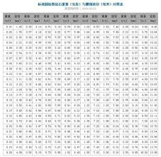 si鑒e auto 0 1 2 si鑒e auto 0 1 100 images 中期改款奔奔s级重庆品鉴活动5x兴趣