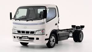 DENSO Develops Refrigerator System For Light-duty Hybrid Trucks ... Graphic Decling Cars Rising Light Trucks In The United States American Honda Reports June Sales Increase Setting New Records For Ledglow 60 Tailgate Led Light Bar With White Reverse Lights Foton Trucks Warehouse Editorial Stock Image Of Engine Now Dominate Cadian Car Market The Star Best Pickup Toprated 2018 Edmunds Eicher Light Trucks Eicher Automotive 1959 Toyopet From Japan Cars Toyota Pinterest Fashionable Packard Fourth Series Model 443 Old Motor Tunland Truck 4x4 Spare Parts Accsories Hino 268 Medium Duty
