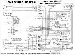 Ford Ranger Truck Bed Diagram - DIY Enthusiasts Wiring Diagrams • Dodge Ram Bed Size Chart Inspirational Truck 28 Mid Air Mattress 5 To 6 Rightline Gear 110m60 2014 Chevrolet Box Wiring Diagrams Silverado 1500 Truckbedsizescom Amazoncom Airbedz Lite Ppi Pv203c Midsize 665 Short 8 Foot With Wood 110730 65 Fullsize Standard Tent Hot Ford Sizes New Reviews All Ford Auto Cars Dimeions Truckdowin Tundra Bed Size Hetimpulsarco