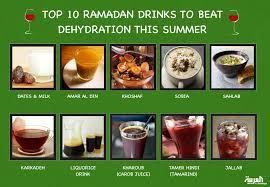 Sinked Meaning In Hindi by Top 10 Ramadan Drinks To Beat Dehydration This Summer Al Arabiya