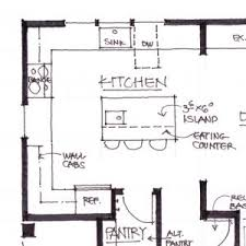 Dancot Kitchen Layout Island Dimensions With Galley Plans